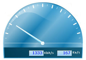 Test de la vitesse de chargement d'un site web / blog